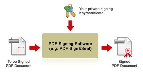 PDF-signature.jpg