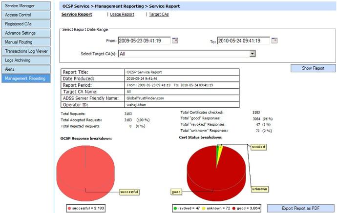 OCSP-Responder-service-report.png