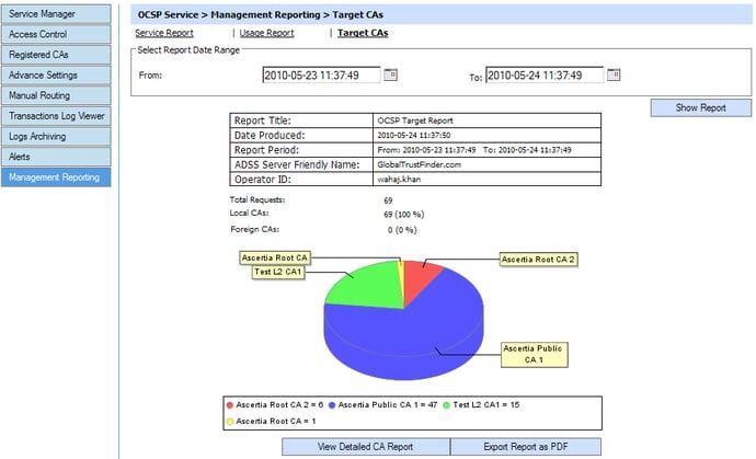 OCSP-Responder-Target-CAs-report.png