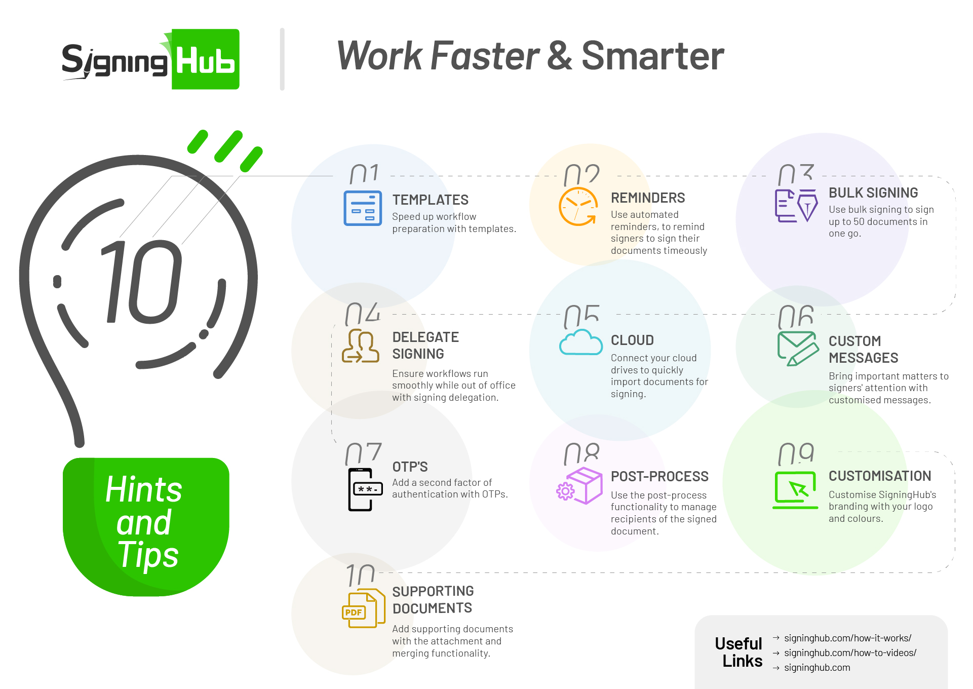 SigningHub - Power User Infographic-100